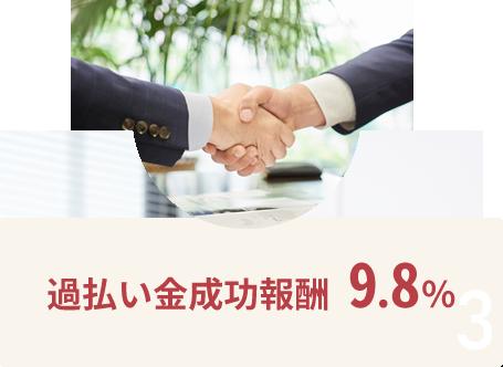 過払い金成功報酬9.8%